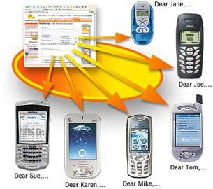 Top các ứng dụng SMS Marketing hiệu quả